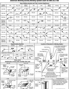 Understand welding symbols picture also drawing and symbol interpretation class rh knowwelding weebly