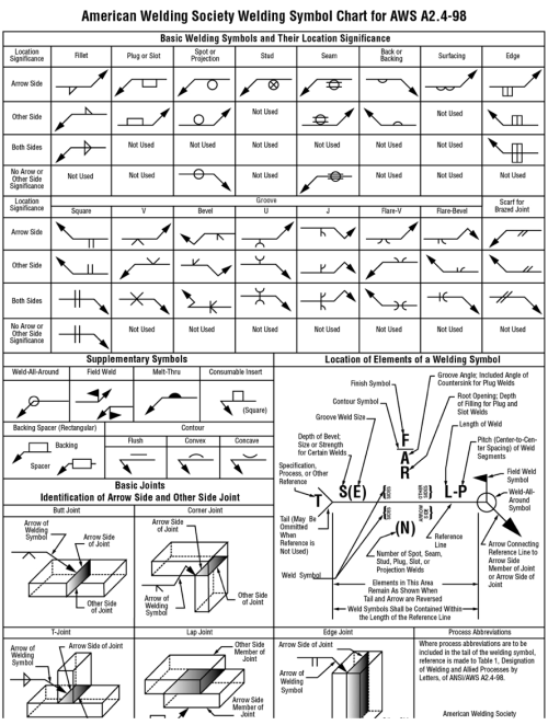 small resolution of  understand welding symbols picture