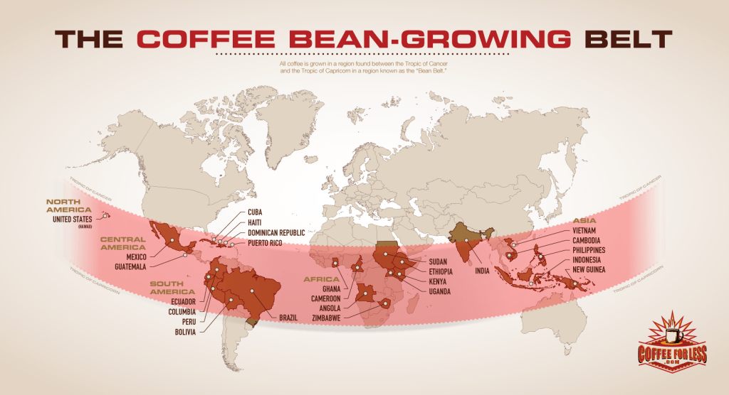 Image Result For Does Hawaii Grow Coffee