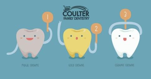 Pentingnya Menjaga Mahkota Gigi- Global Estetik Dental Care