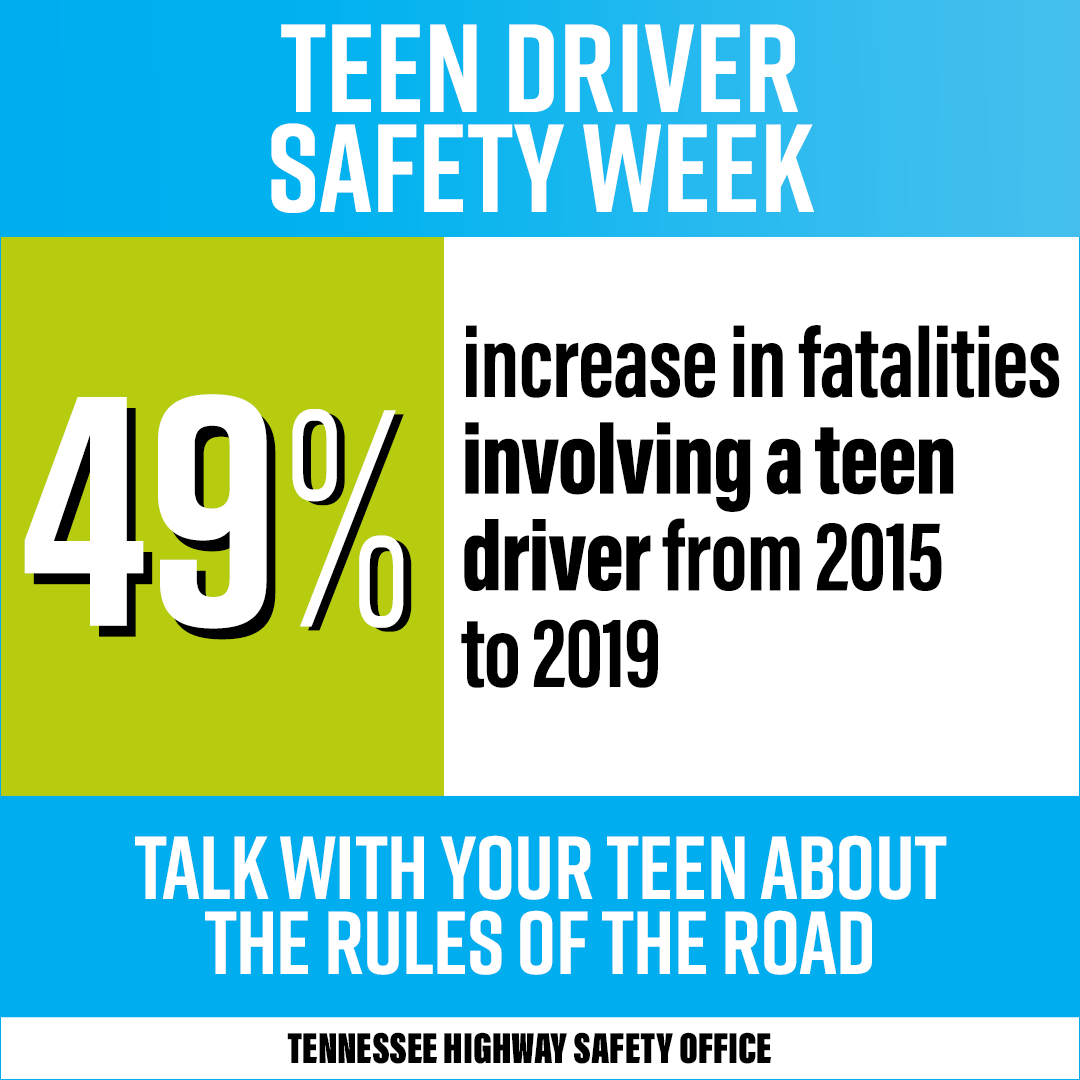 49% fatality increase from 2015 to 2019