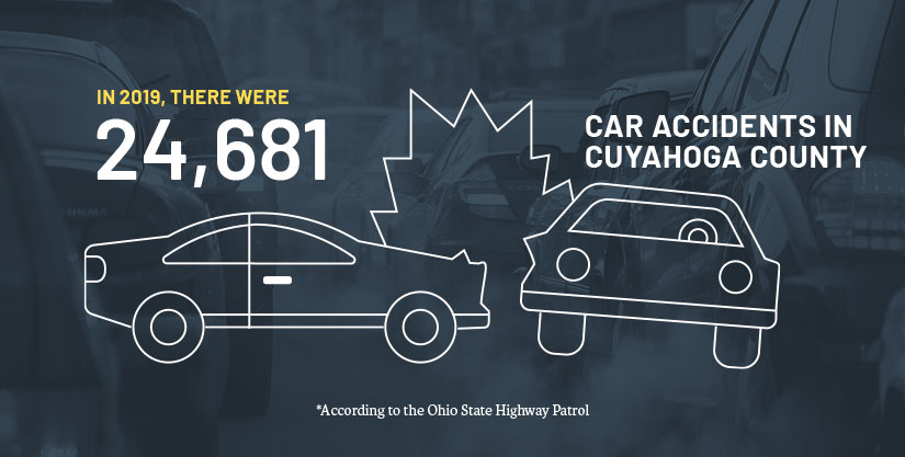 cleveland car accident infographic
