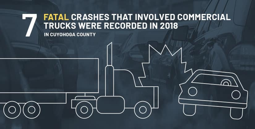 cleveland truck accident statistics infographic
