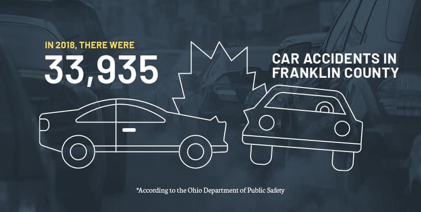 columbus car accident infographic