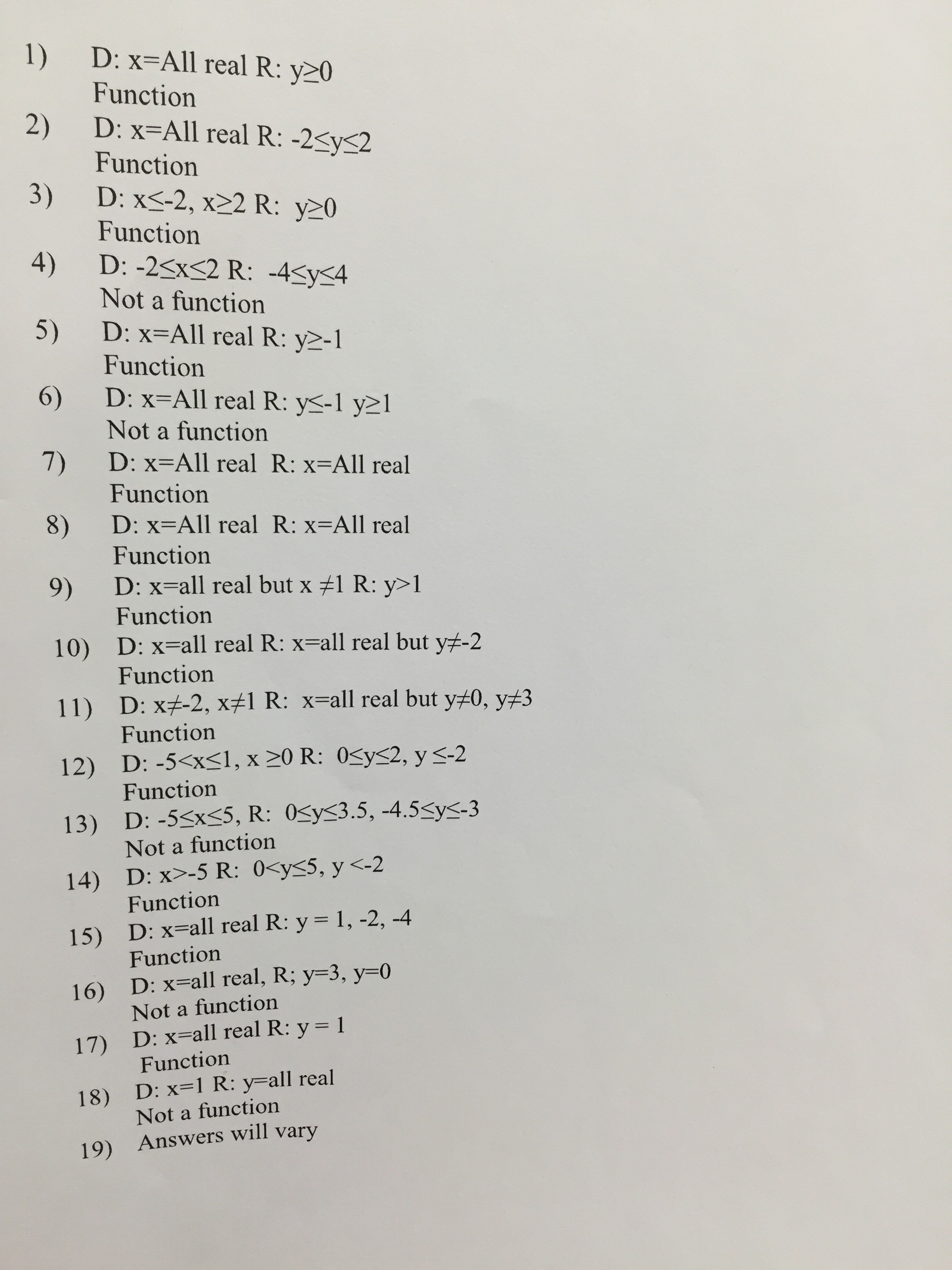 Ms 2 Domain Range Worksheet Answers Mr Troyer S