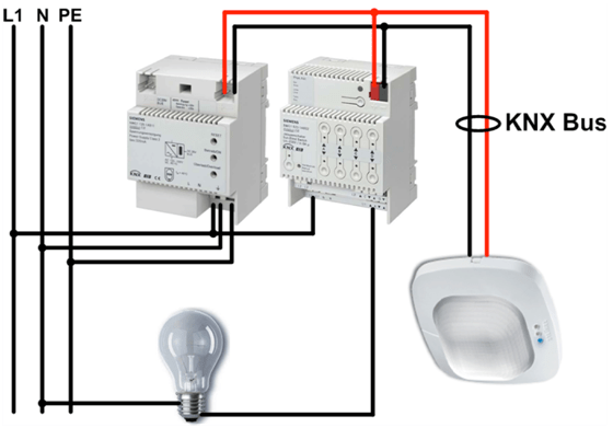 bms system wiring diagram 7 wire blower motor resistor harness steinel knx enabled presence sensors for building management systems (bms) | ...
