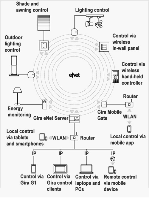 Ip Camera Wiring Diagram With Rj45 Ethernet Cable Jack