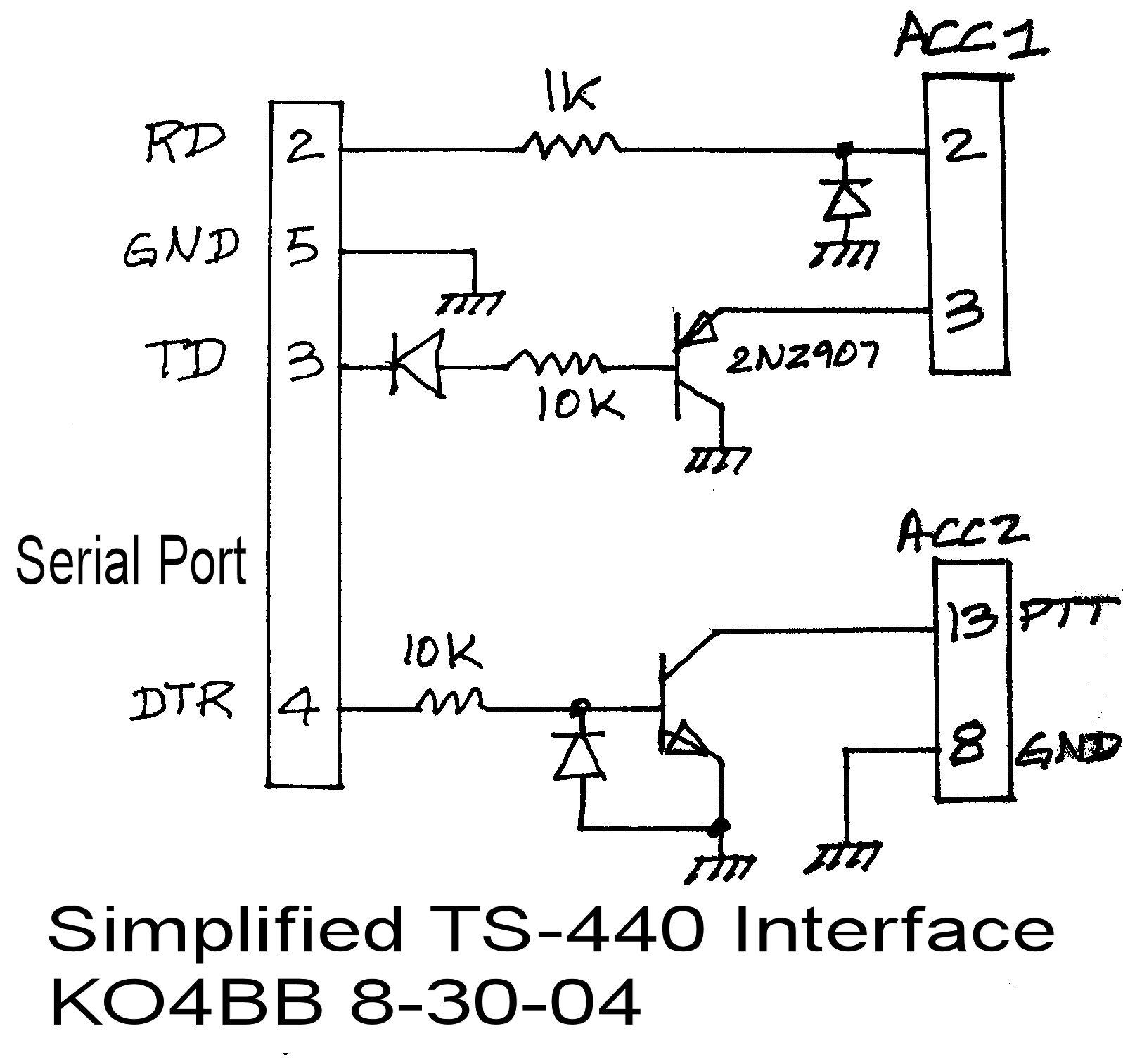 KO4BB's TS-440 Interface