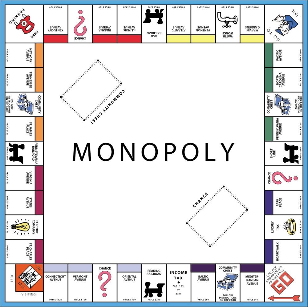 medium resolution of monopoly simulations