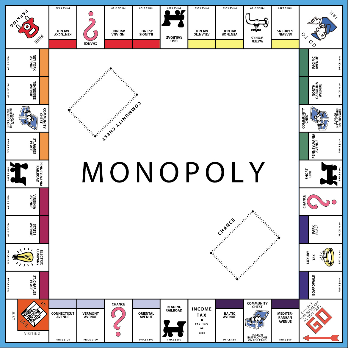 hight resolution of monopoly simulations