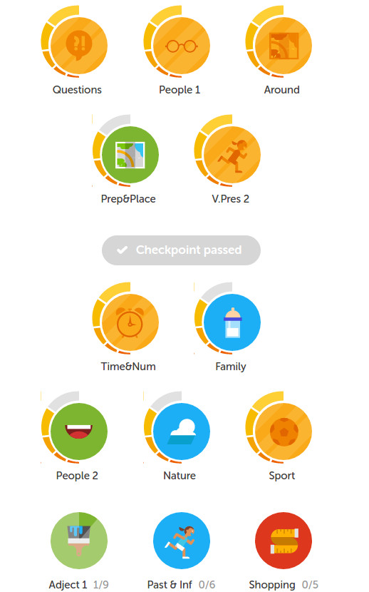 "How I'm doing in Russian. You can see that I need to review ""prepositions and place,"" ""family,"" ""people 2,"" and ""nature."""
