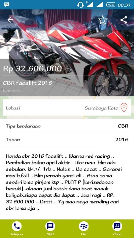 all new cb150r second