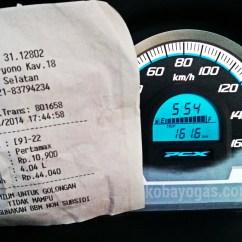 Konsumsi Bbm All New Alphard Velg Grand Avanza 2015 Honda Pcx Dengan Metode Full To