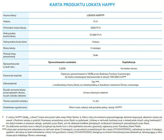 Lokata Happy Idea Bank Karta Produktu