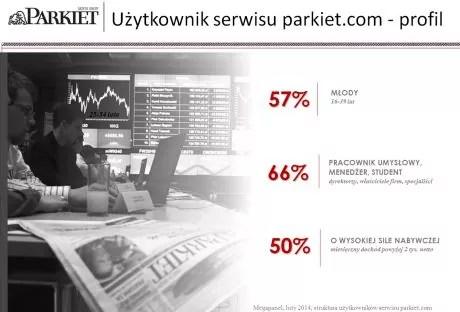 Użytkownicy i czytelnicy parkiet.com