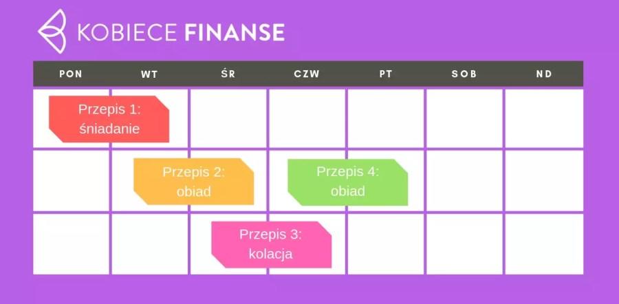 Planowanie posiłków - ustalenie przepisów do powielenia w ciągu tygodnia. Oszczedność czasu, a menu jest nadal smaczne i różnorodne :-) Blog Kobiece Finanse.
