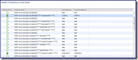What's New in SCOM 2012 Network Device Monitoring (5/6)