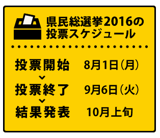 スクリーンショット 2016-08-18 21.53.16