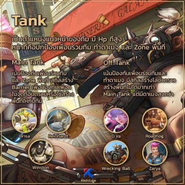 ตำแหน่งหน้าที่ในเกม overwatch tank