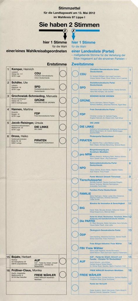 Stimmzettel Nrw