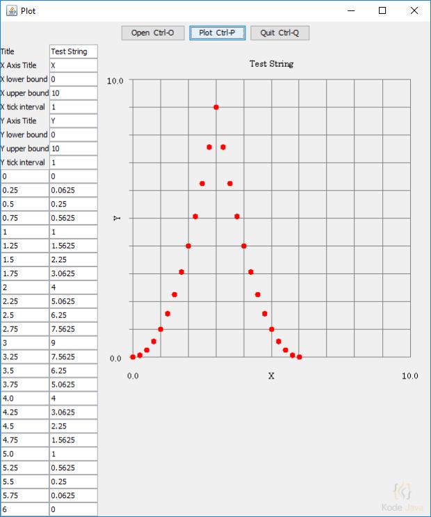 Plot a Graph