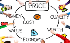 What's Procurement's Place in the Value Chain?
