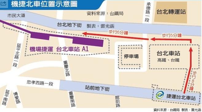 MRT空港線台北駅地図