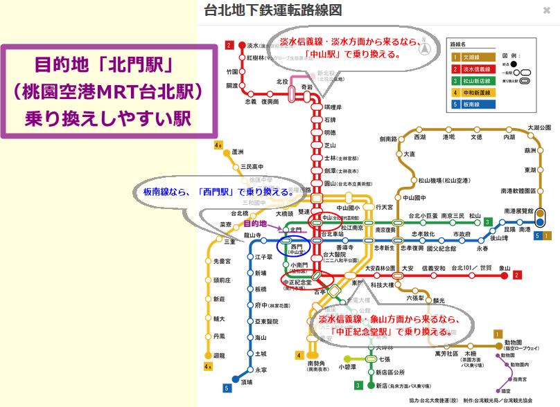 北門駅(桃園MRT台北駅)乗り換え