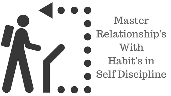 Habits, Master Relationships, Self Discipline