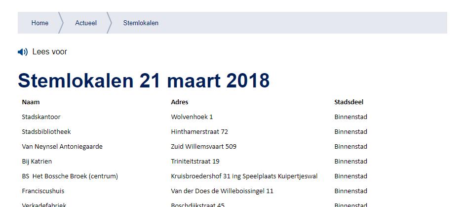 Tableau Training Data Analyse datavisualisatie Stemlokaal Den Bosch 's-Hertogenbosch