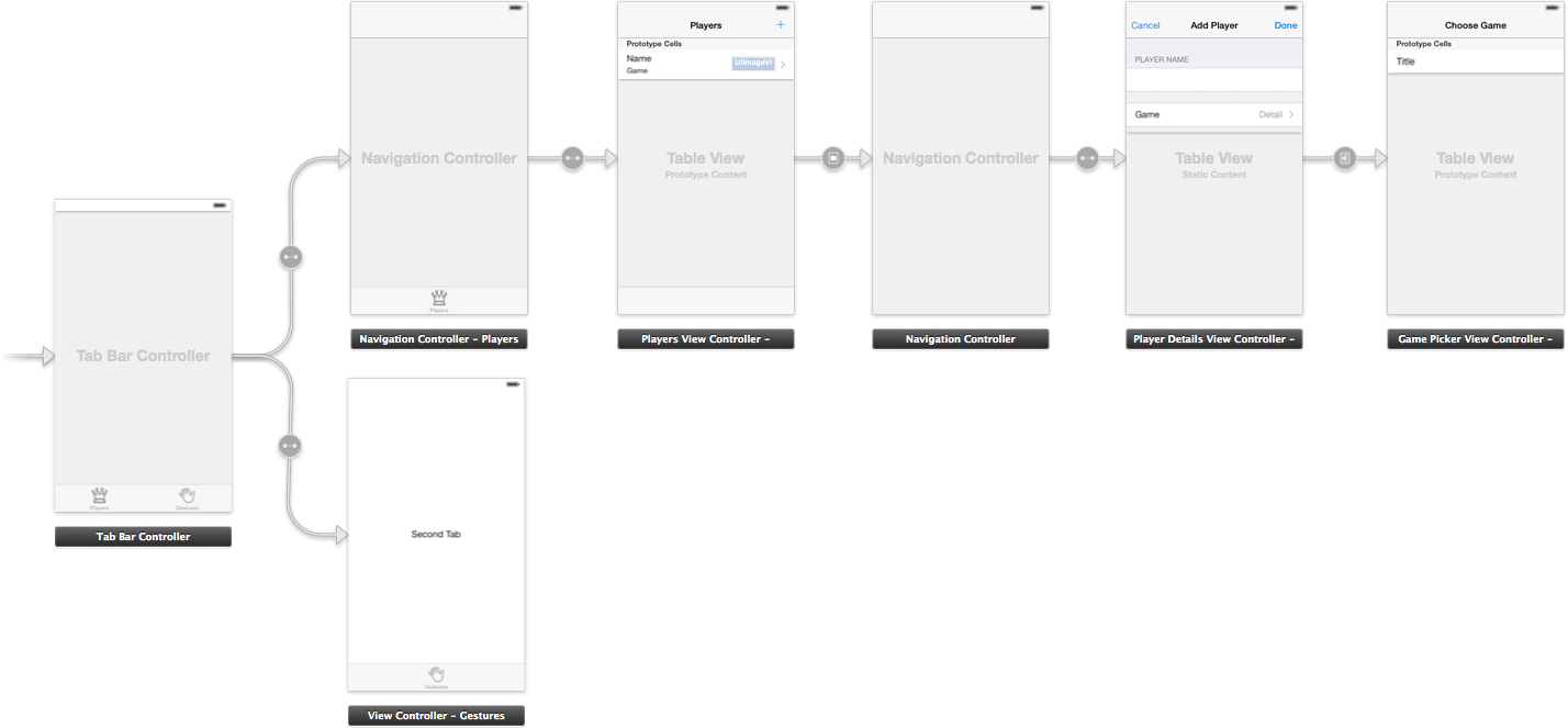 Storyboards Tutorial in iOS 7: Part 1