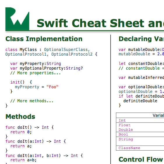 Swift 4 Cheat Sheet And Quick Reference Raywenderlich Com
