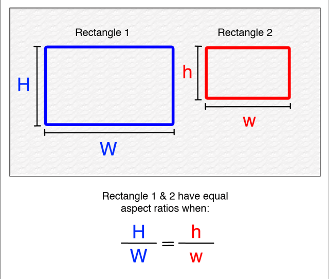 Scaling Images To Preserve Aspect Ratio