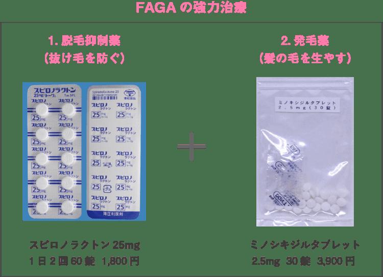 FAGAの強力治療