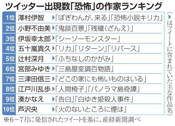産経ニュース記事画像