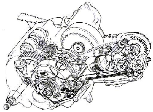 Sistem Pelumasan Oli Mesin Pada Motor Honda C-Series
