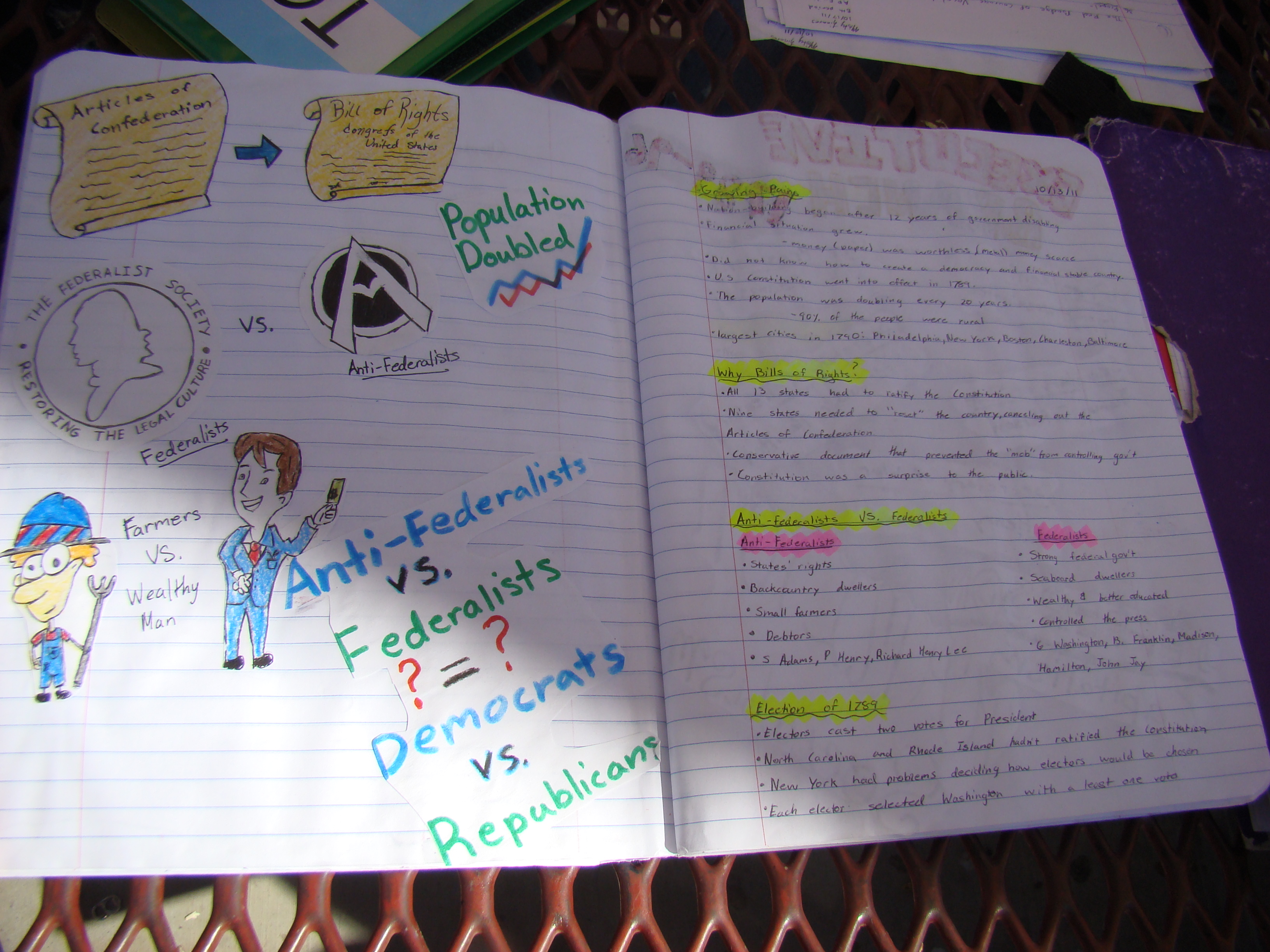Interactive Notebook Kofa Avid