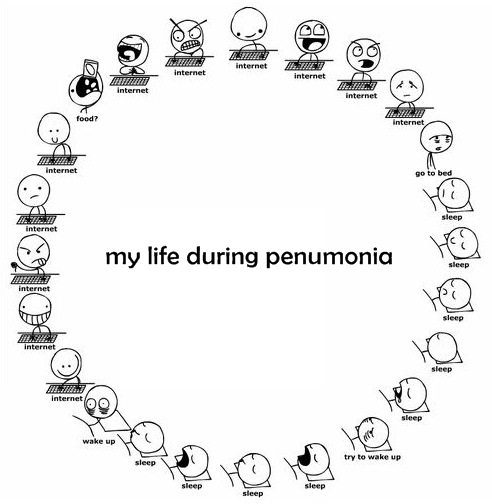 pneumonia patient diagram
