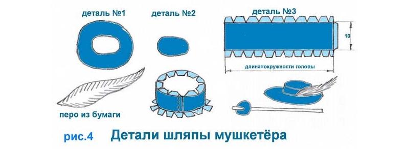Kağıt Musketeer Şapka DIY Şeması