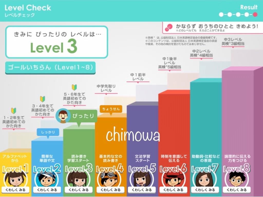 進研ゼミ小学講座英語アプリ教材チャレンジイングリッシュのレベル選択画面