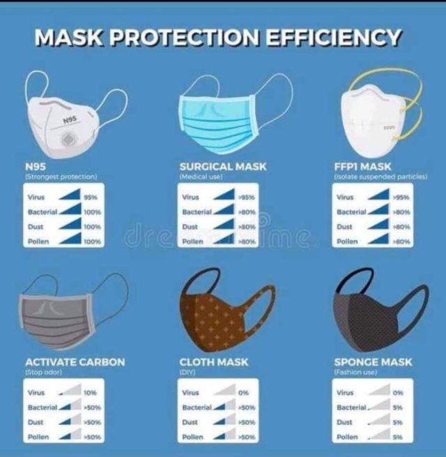 Apostolov: Mos lejoni që t'ju shesin maska poleni si maska për t'u mbrojtur nga virusi