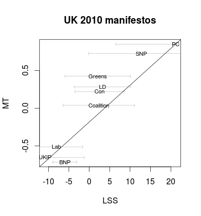 UK 2010 manifestos on immigration