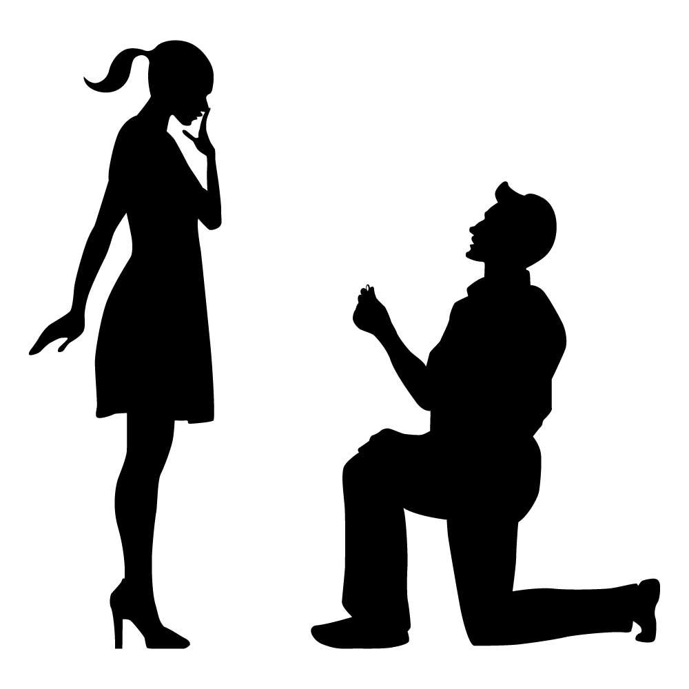 彼氏・彼女へプロポーズしたとたんに別人に思えるような一面が…