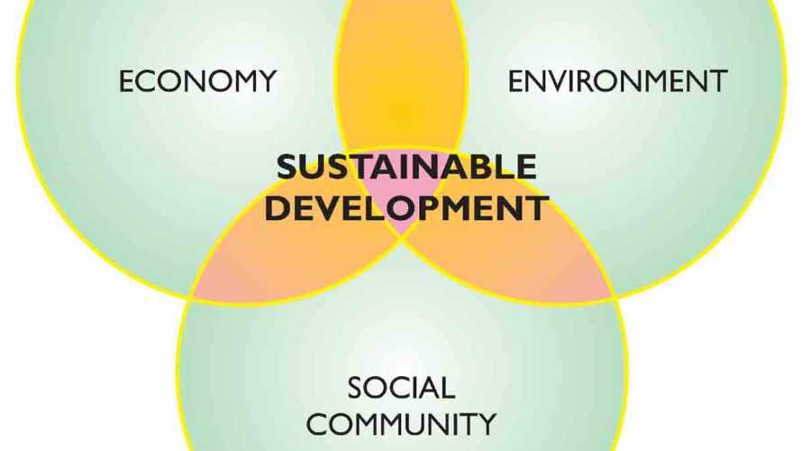 「持続可能な開発の詳細」