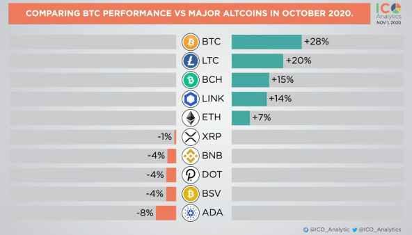ico-analytics-kripto-para-bitcoin-altcoin