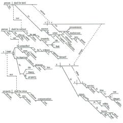 Diagramming Sentences Diagram Ramsey Winch Wiring Sentence Diagrams A Workbook Of New Testament Greek Constitution