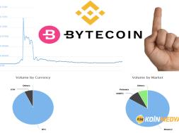 Bytecoin-(BCN)-yükseliyor