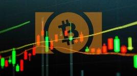 Bitcoin Fiyat Analizi 16 Eylül: Kritik Destek Seviyesini Yeniden Test Ediyor