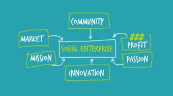 Κοινωνική Επιχειρηματικότητα: Το αντίδοτο για την κοινωνική και οικονομική κρίση στην Ελλάδα