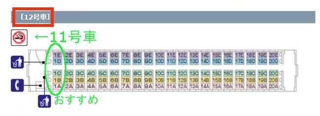 12号車座席表